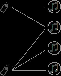 タグのイメージ図